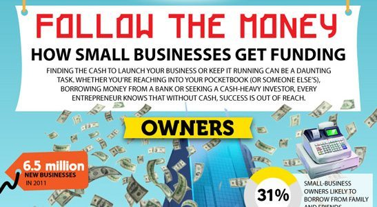 small-business-financing-featured