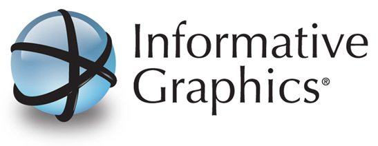 Informative Graphics Corporation, Scottsdale, Ariz., Software Company